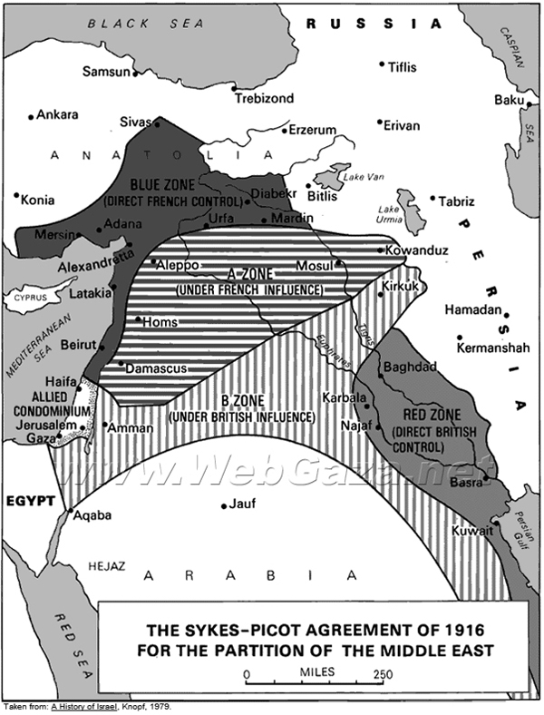 sykes picot agreement what is sykes picot agreement
