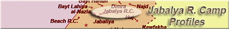 More Profiles from Jabalya R. Camp